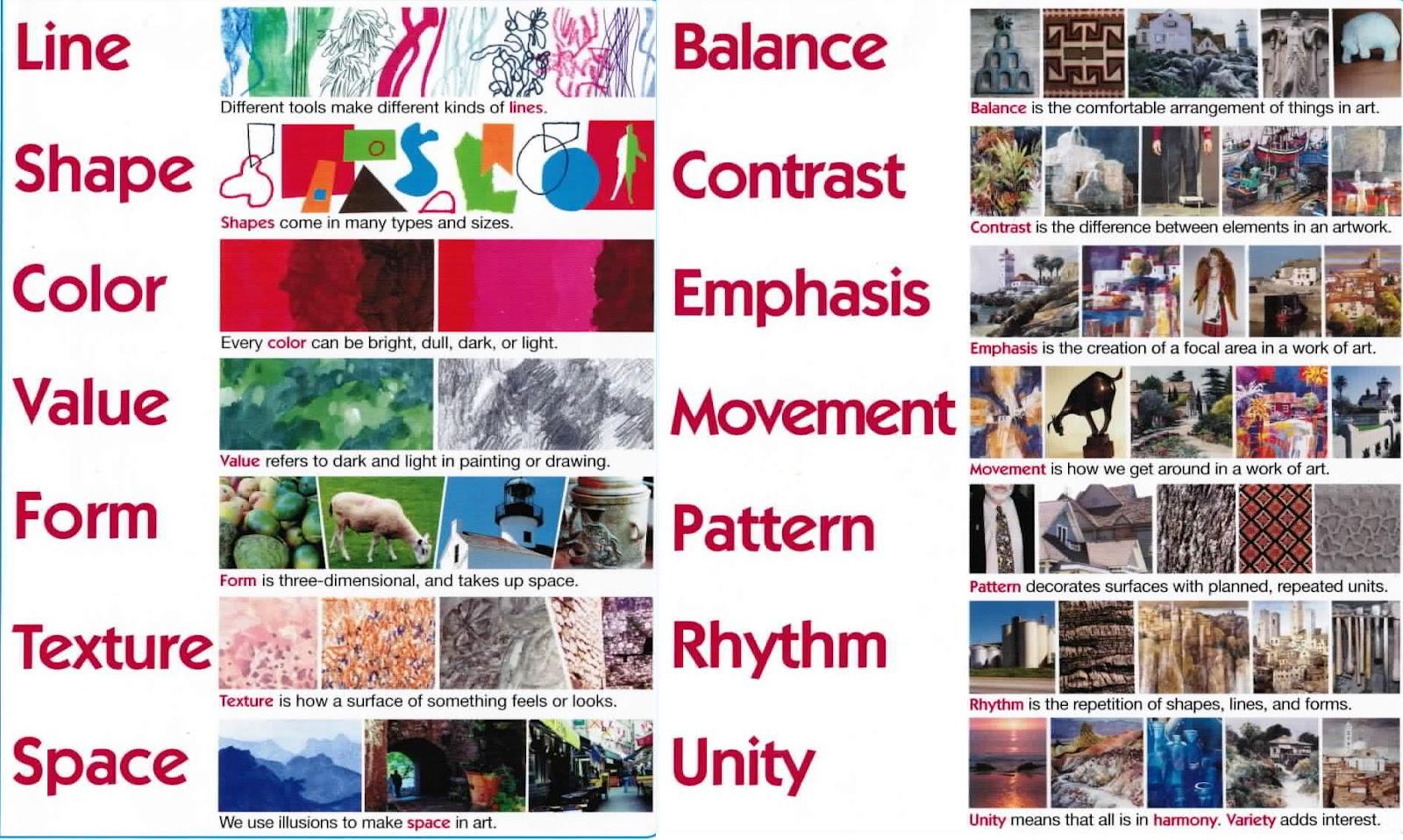 elementele si principiile artei