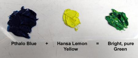 amestecarea culorilor in pictura